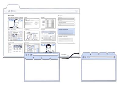 Nokre av dei funksjonane som Google Chrome kan skilte med...