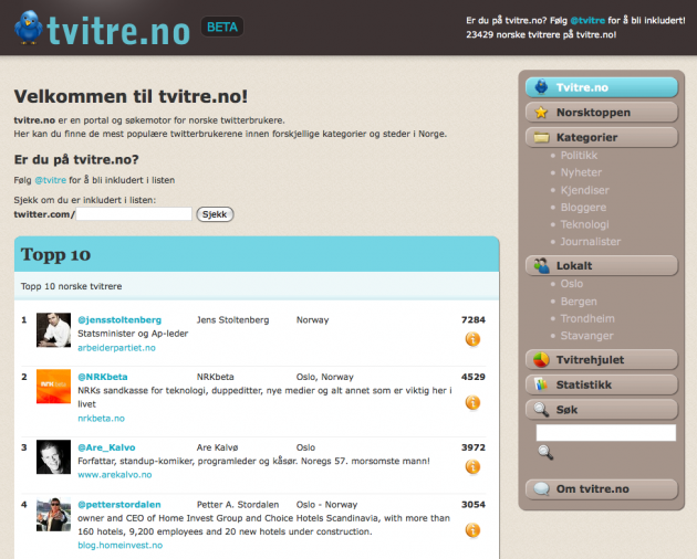 Tvitre er en av de beste tjenestene for Twitter, uavhengig av at det er på norsk.