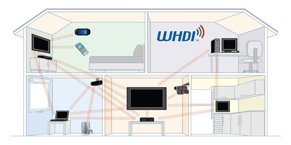 whdistandard Skal lage trådlaus HD standard